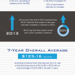 Fundalinski - Infographic: Small Business Statistics