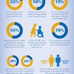 Fundalinski - Infographic: Aging Statistics